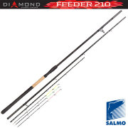 Удилище Salmo Diamond Feeder 210, до 210 гр
